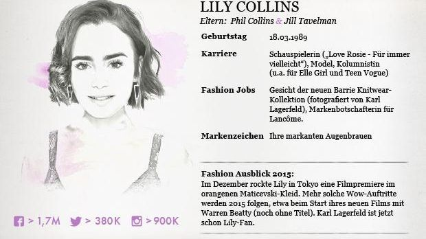 Lily Collins Stylight