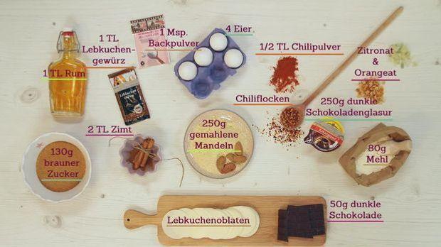 Folge19_Chili-Lebkuchen_Zutaten