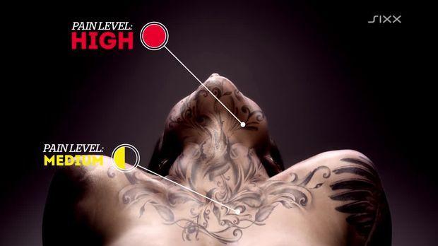 Tattoo schmerzen unterarm