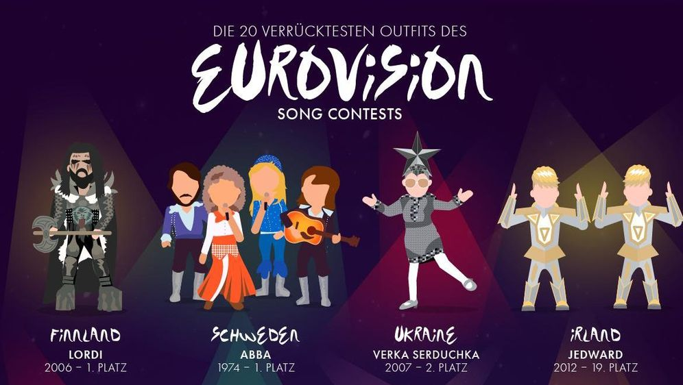 Eurosong Gewinner