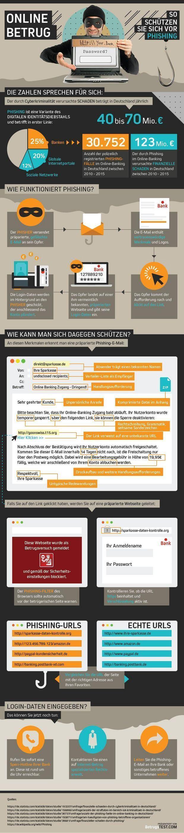 Phishing_Infografik